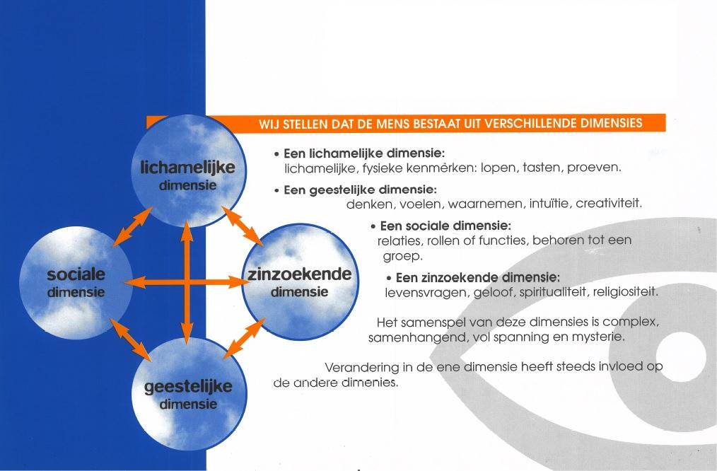 Onze holistische visie op mens-zijn